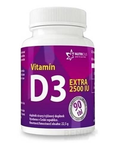 Vitamíny a minerály NUTRICIUS s.r.o.